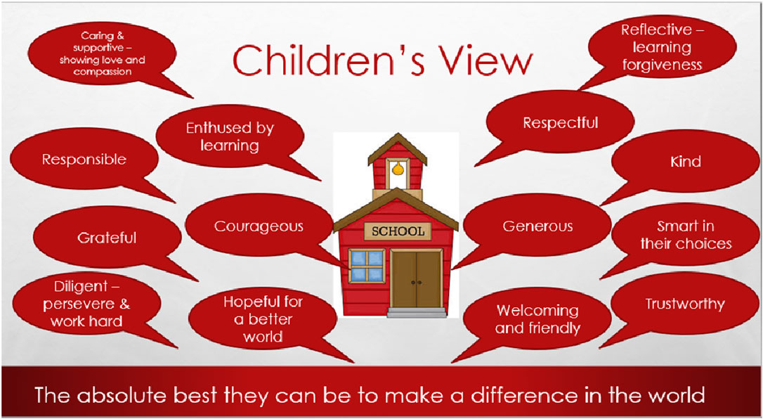 childrens view